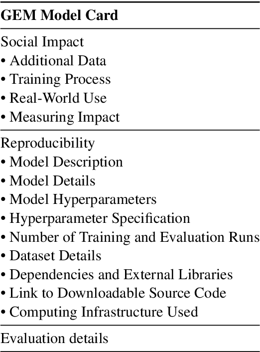 Figure 2 for Reusable Templates and Guides For Documenting Datasets and Models for Natural Language Processing and Generation: A Case Study of the HuggingFace and GEM Data and Model Cards