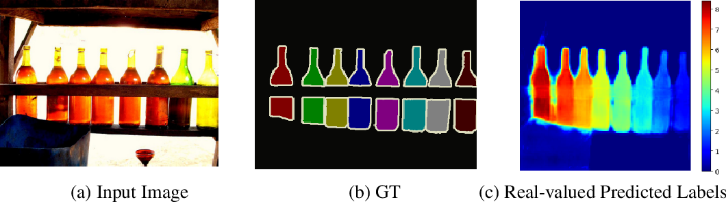 Figure 1 for Deep Variational Instance Segmentation