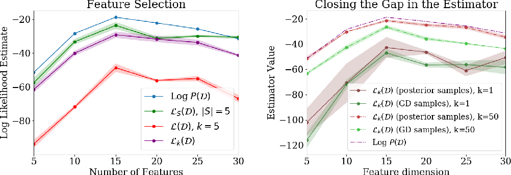 Figure 1 for A Bayesian Perspective on Training Speed and Model Selection
