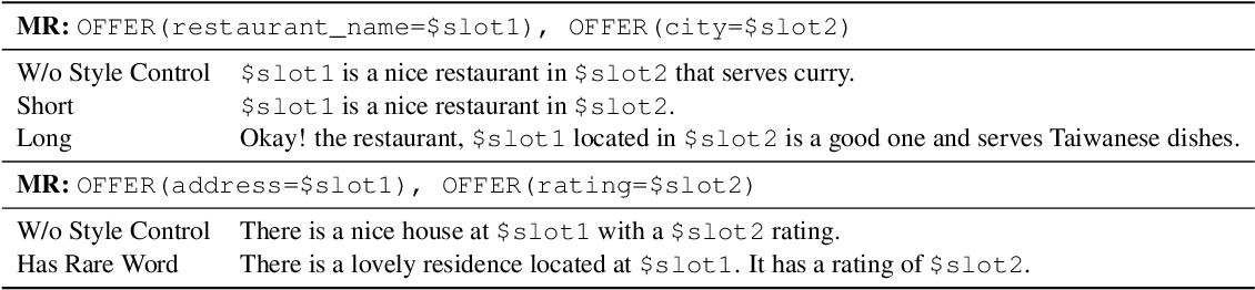 Figure 4 for Style Control for Schema-Guided Natural Language Generation