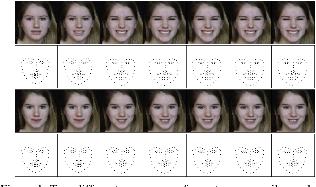 Figure 1 for Every Smile is Unique: Landmark-Guided Diverse Smile Generation
