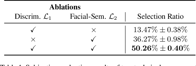 Figure 2 for Fast and Robust Face-to-Parameter Translation for Game Character Auto-Creation
