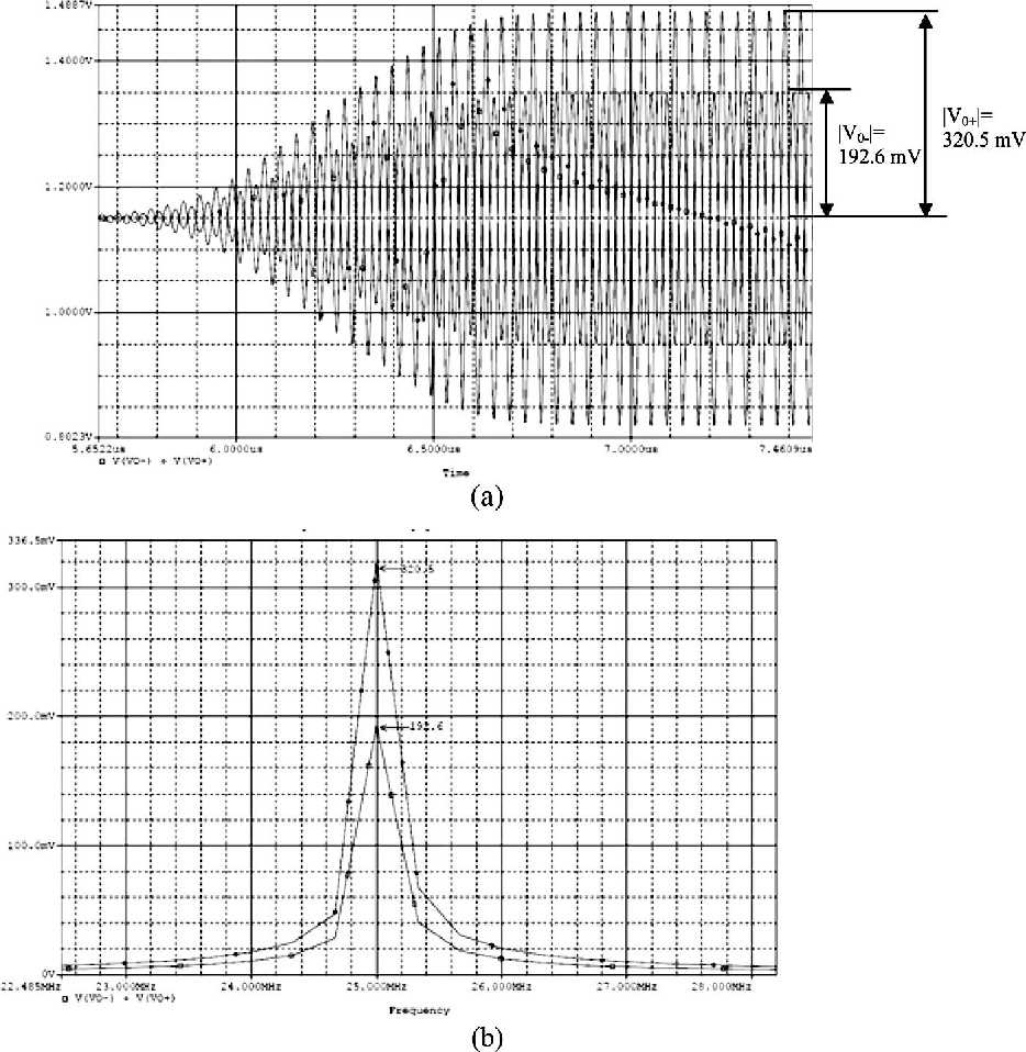 A Novel Interface For Eddy Current Displacement Sensors Semantic Transducer Circuit Diagram On Sensor Scholar