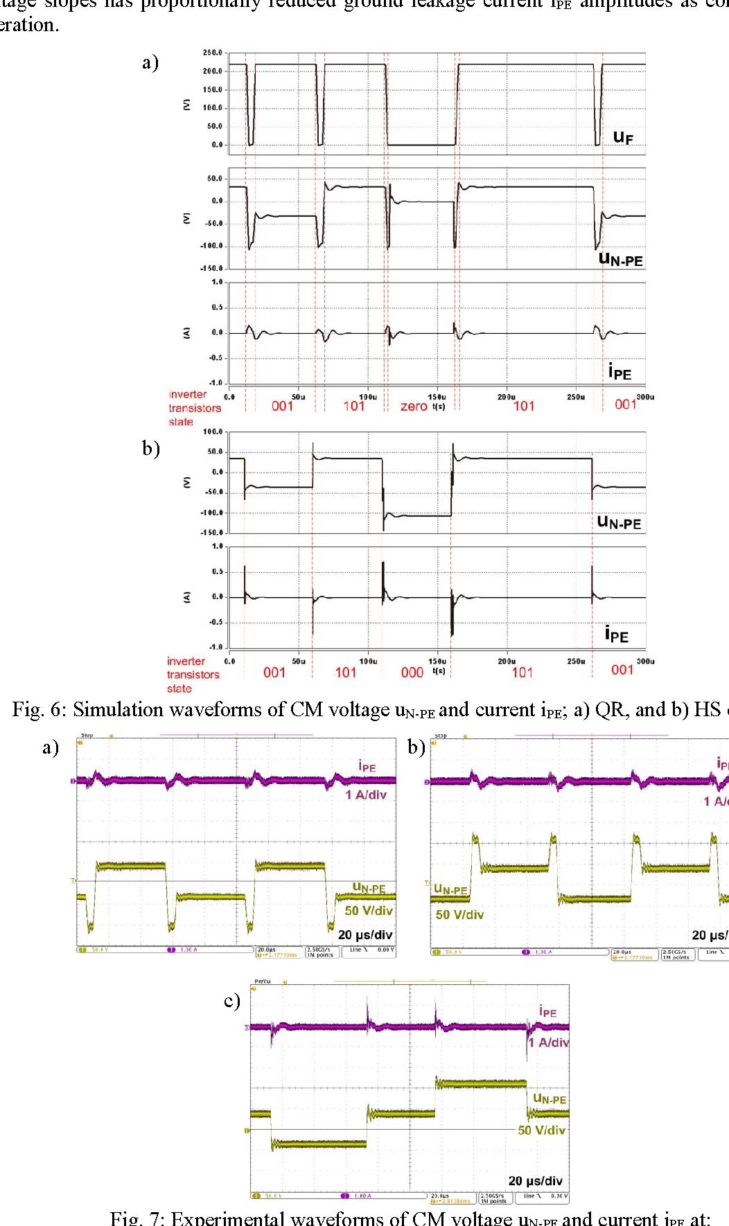 Quasi Resonant Dc Link Voltage Inverter With Enhanced Zero Converter Zvs Boost Free Final Year Switching Control Semantic Scholar