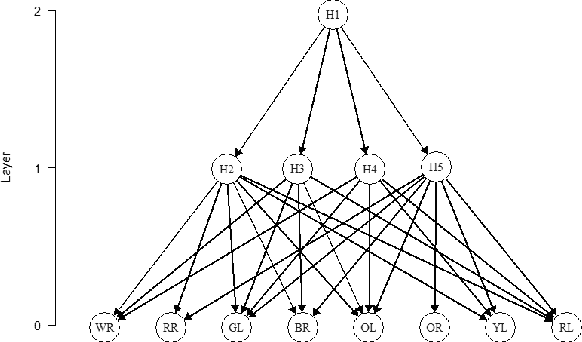 Figure 6 From Discovering Rubiks Cube Subgroups Using
