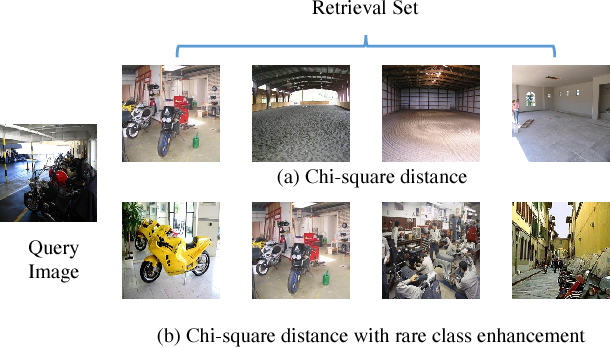 Figure 4 for Scene Parsing with Global Context Embedding