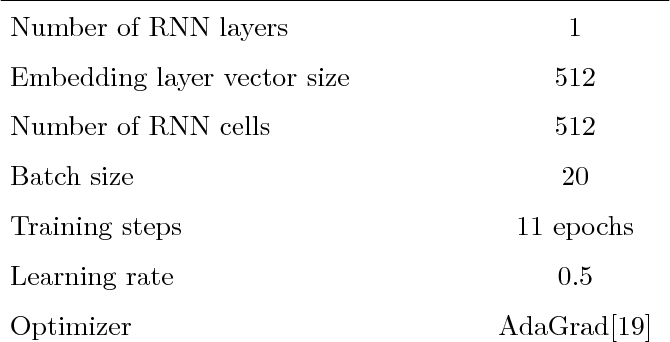 Figure 4 for On Extended Long Short-term Memory and Dependent Bidirectional Recurrent Neural Network