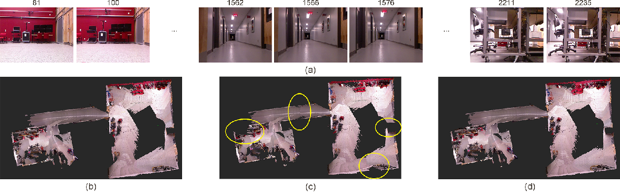 Figure 1 for OptSample: A Resilient Buffer Management Policy for Robotic Systems based on Optimal Message Sampling