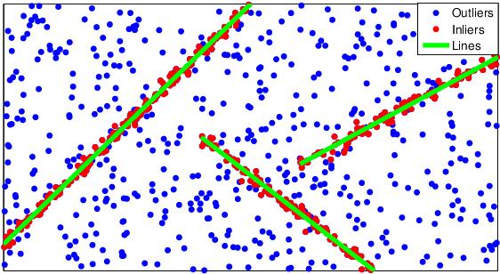 Figure 1 for Hypergraph Modelling for Geometric Model Fitting