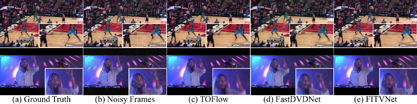 Figure 1 for First image then video: A two-stage network for spatiotemporal video denoising