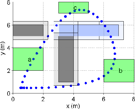 Figure 1 for Optimal Mission Planner with Timed Temporal Logic Constraints