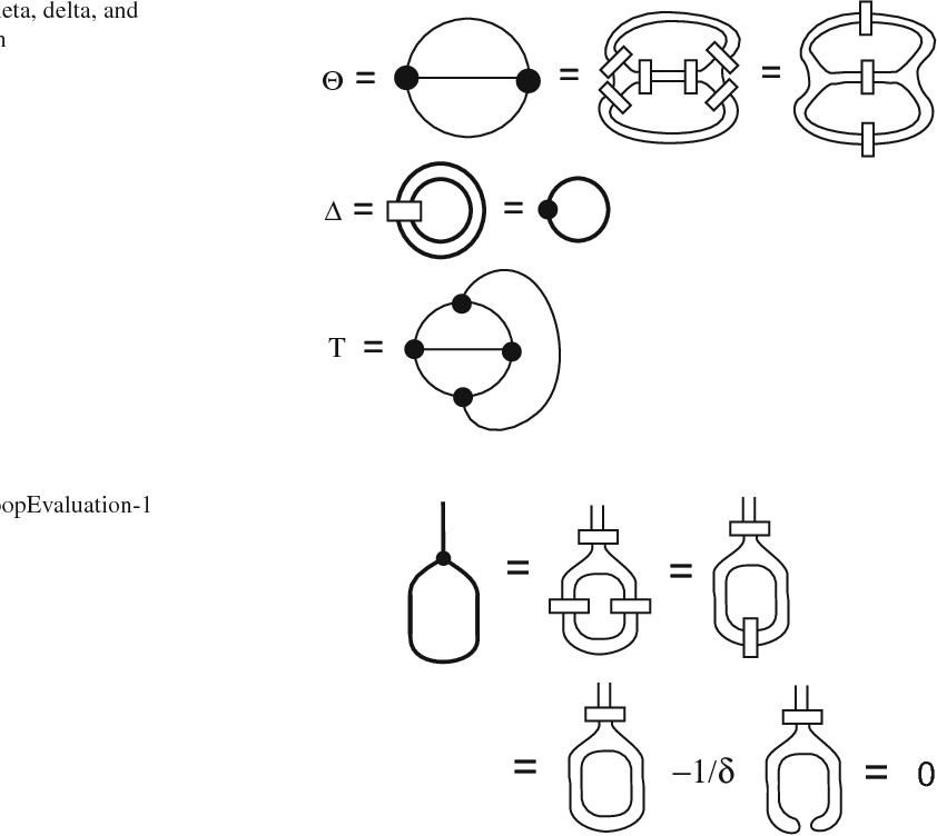 Braiding Majorana Fermions Fibonacci Particles And Topological