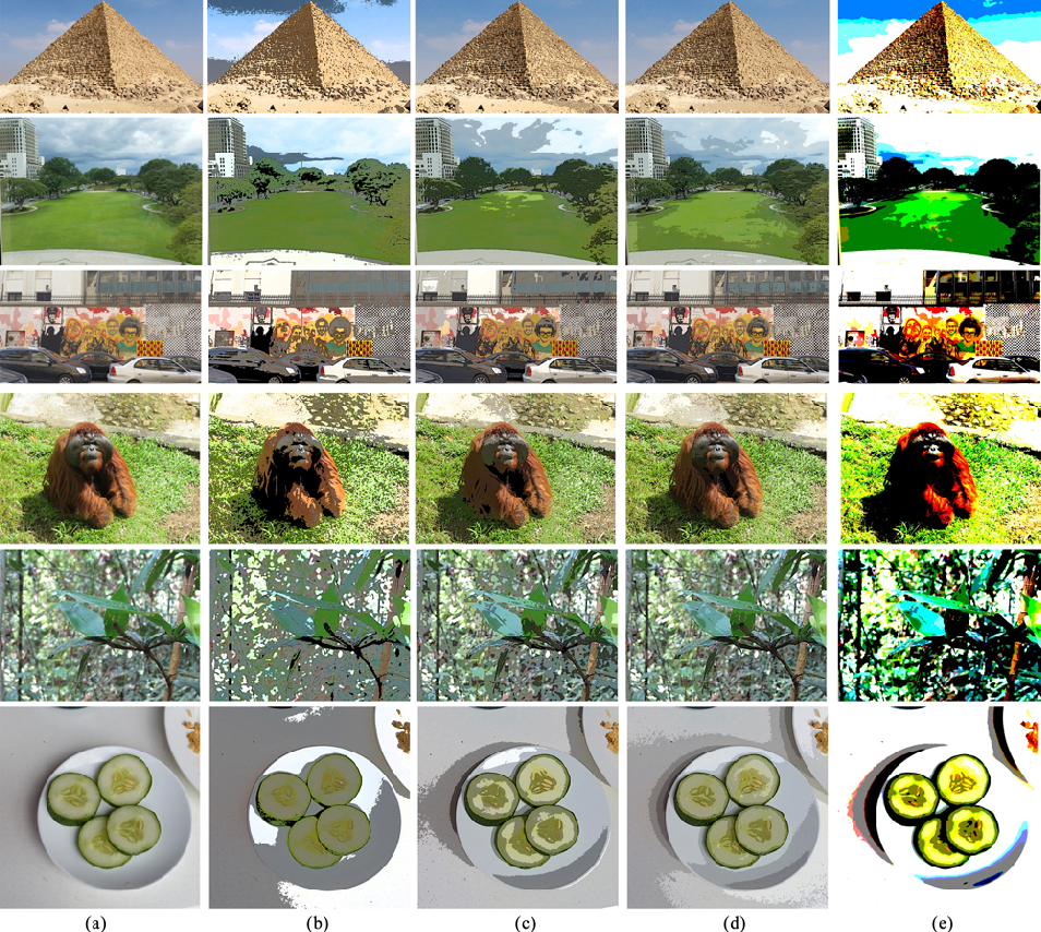 Figure 4 for Image Posterization Using Fuzzy Logic and Bilateral Filter