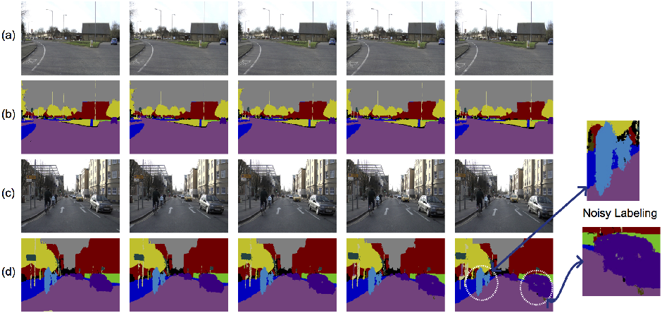 Figure 3 for Can Ground Truth Label Propagation from Video help Semantic Segmentation?