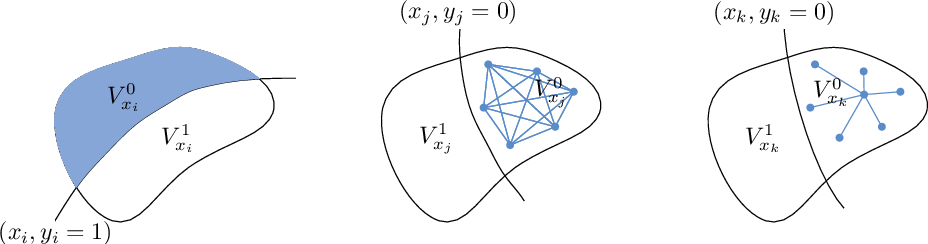 Figure 1 for Effective Version Space Reduction for Convolutional Neural Networks