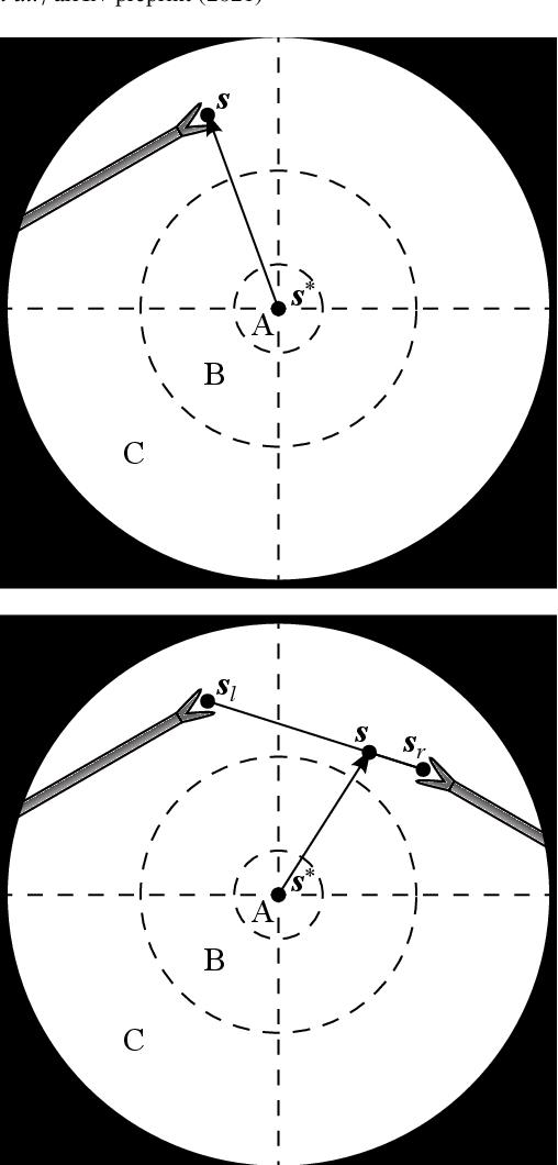 Figure 1 for Autonomous Robotic Endoscope Control based on Semantically Rich Instructions