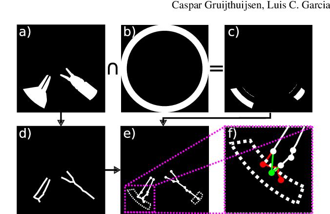 Figure 2 for Autonomous Robotic Endoscope Control based on Semantically Rich Instructions