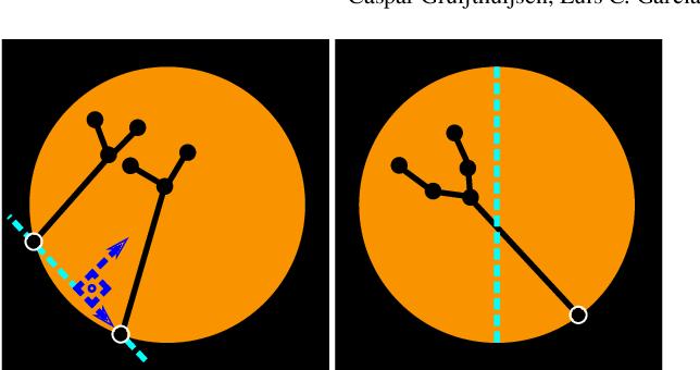 Figure 4 for Autonomous Robotic Endoscope Control based on Semantically Rich Instructions