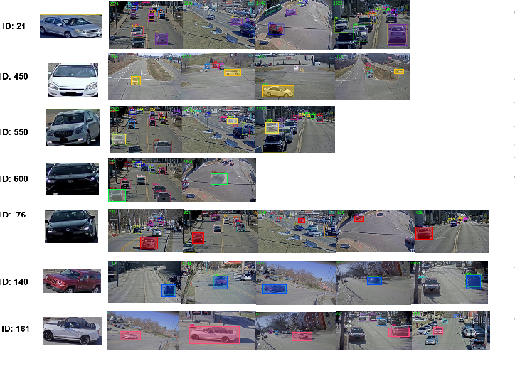 Figure 2 for Multi-Target Multi-Camera Tracking of Vehicles using Metadata-Aided Re-ID and Trajectory-Based Camera Link Model