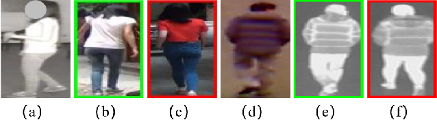 Figure 1 for Exploring Modality-shared Appearance Features and Modality-invariant Relation Features for Cross-modality Person Re-Identification