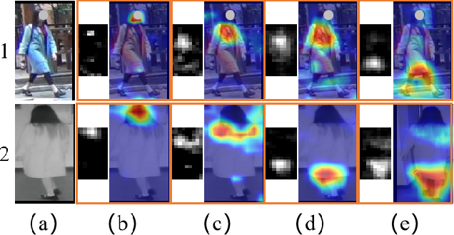 Figure 3 for Exploring Modality-shared Appearance Features and Modality-invariant Relation Features for Cross-modality Person Re-Identification