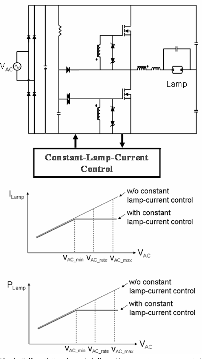 Figure 4 From 265 Mhz Self Oscillating Electronic Ballast With 2 Lamps Wiring Diagram Constant Lamp Current Control