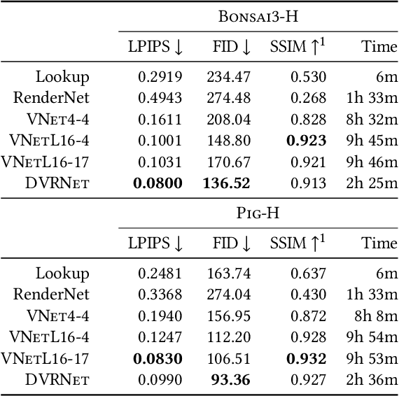 Figure 2 for Deep Direct Volume Rendering: Learning Visual Feature Mappings From Exemplary Images