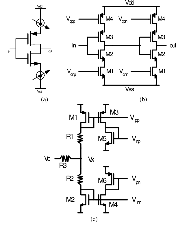 A Duty Cycle Control Circuit For High Speed Applications