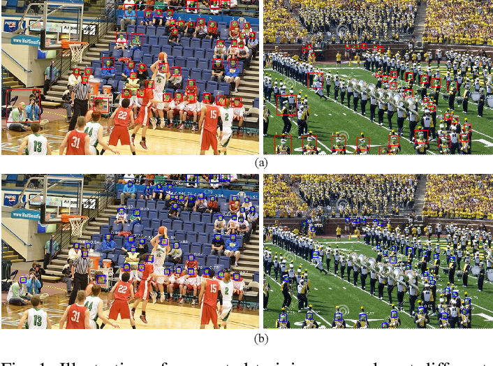 Figure 1 for A Self-Training Approach for Point-Supervised Object Detection and Counting in Crowds