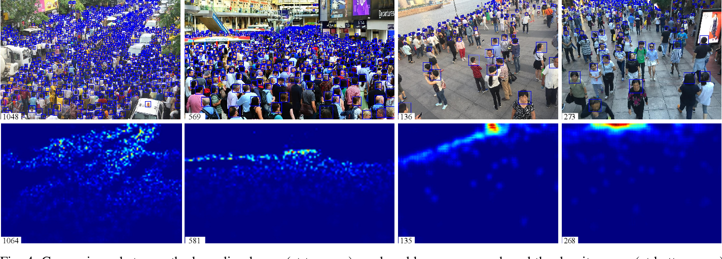 Figure 4 for A Self-Training Approach for Point-Supervised Object Detection and Counting in Crowds