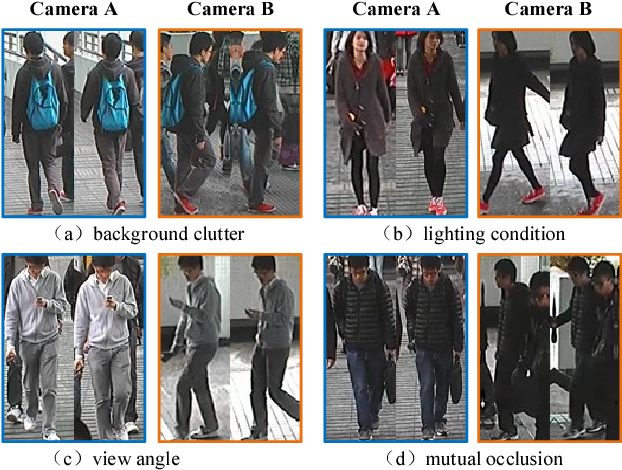 Figure 1 for Large Margin Learning in Set to Set Similarity Comparison for Person Re-identification