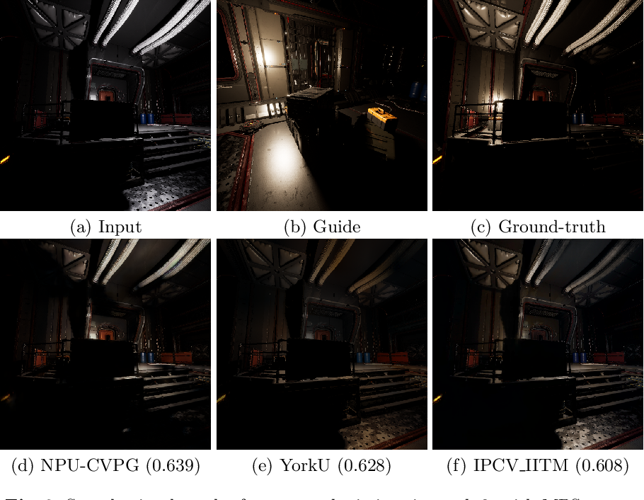 Figure 4 for AIM 2020: Scene Relighting and Illumination Estimation Challenge
