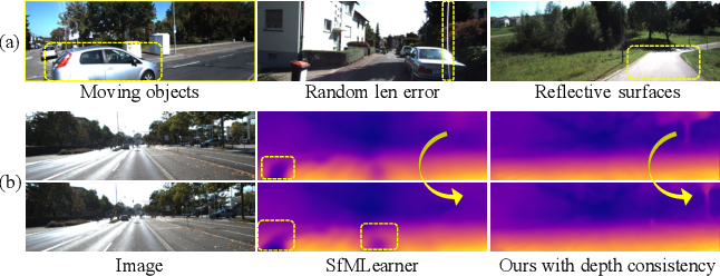 Figure 1 for Self-Supervised Learning of Depth and Motion Under Photometric Inconsistency