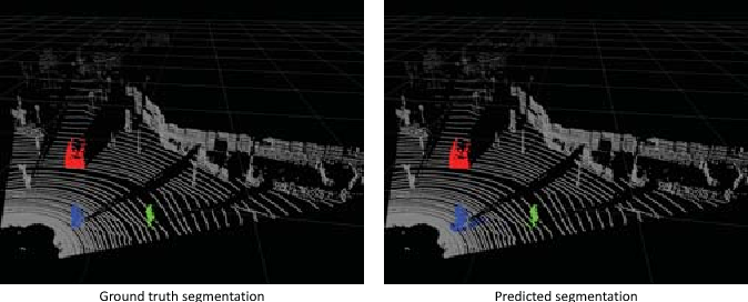 Figure 1 for SqueezeSeg: Convolutional Neural Nets with Recurrent CRF for Real-Time Road-Object Segmentation from 3D LiDAR Point Cloud