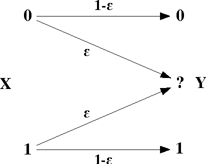 Figure 1 for Image Block Loss Restoration Using Sparsity Pattern as Side Information
