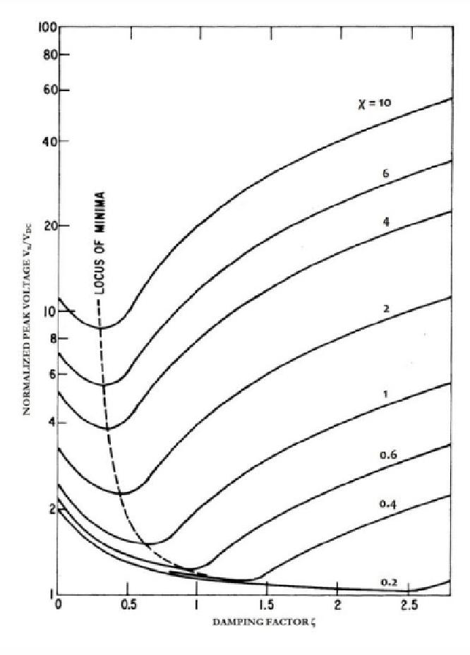 Grid Tie Inverter Wiring Diagram
