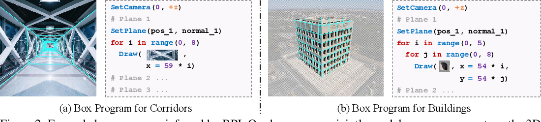 Figure 3 for Multi-Plane Program Induction with 3D Box Priors