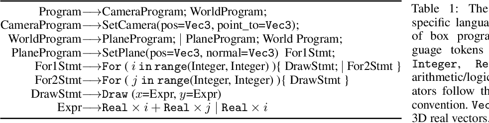 Figure 2 for Multi-Plane Program Induction with 3D Box Priors