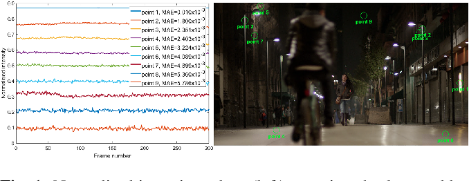 Figure 1 for Encoding in the Dark Grand Challenge: An Overview
