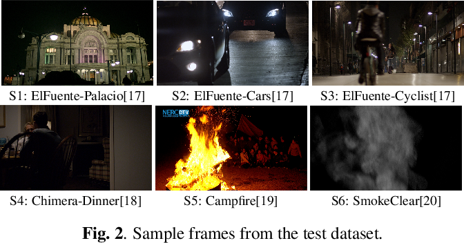 Figure 3 for Encoding in the Dark Grand Challenge: An Overview