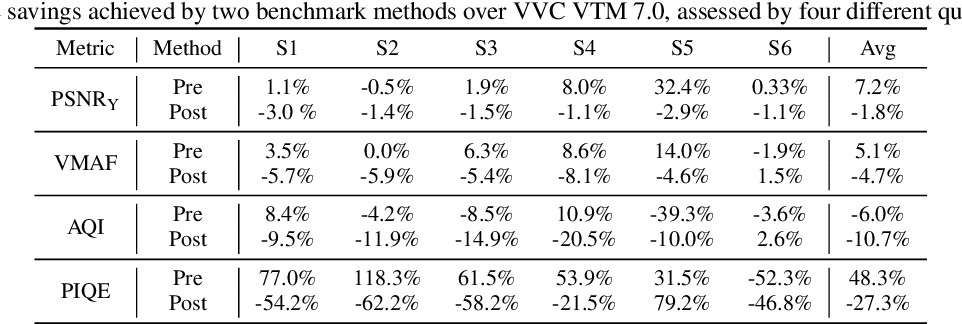 Figure 4 for Encoding in the Dark Grand Challenge: An Overview