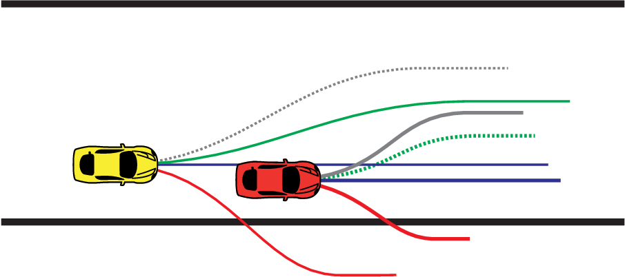 Figure 3 for A Non-Cooperative Game Approach to Autonomous Racing