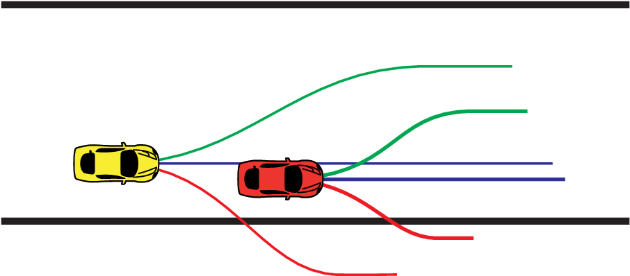 Figure 1 for A Non-Cooperative Game Approach to Autonomous Racing
