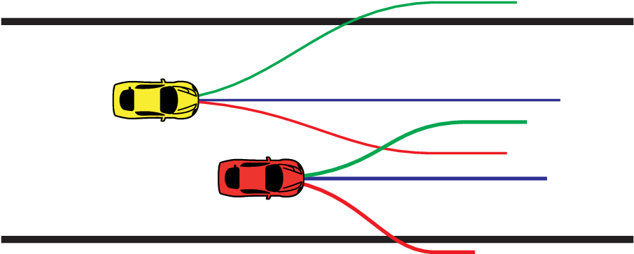 Figure 2 for A Non-Cooperative Game Approach to Autonomous Racing