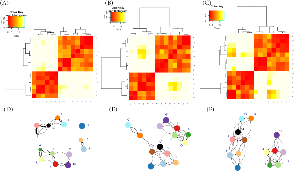 Figure 4 for Coarse- and fine-scale geometric information content of Multiclass Classification and implied Data-driven Intelligence