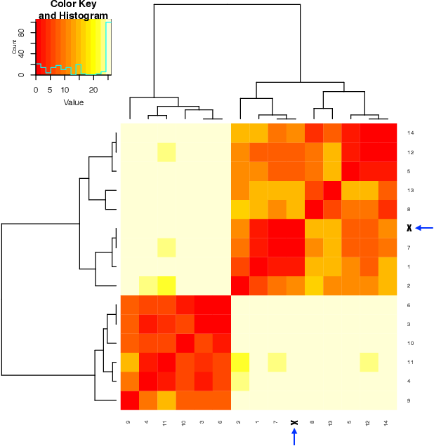 Figure 2 for Coarse- and fine-scale geometric information content of Multiclass Classification and implied Data-driven Intelligence