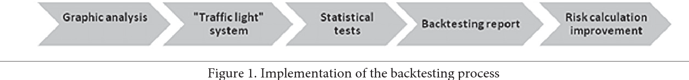 PDF] METHODS OF VALIDATING THE MODELS FOR MEASURING MARKET