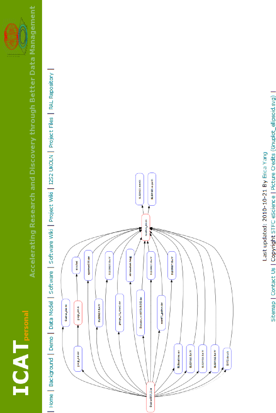 Figure 8: The Gudrun example in a Web browser view with details of data files involved