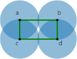 Figure 1 for Generalized Penalty for Circular Coordinate Representation