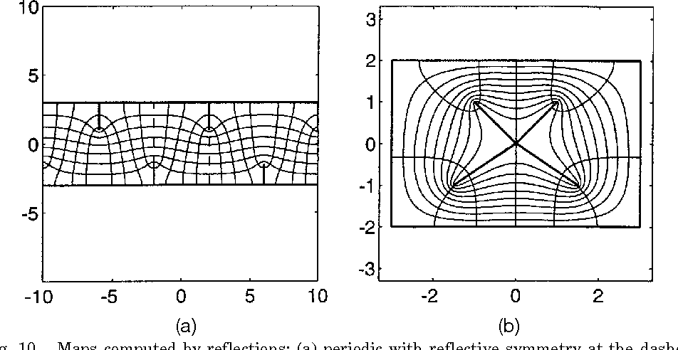 Figure 10 from Algorithm 756: A MATLAB Toolbox for Schwarz